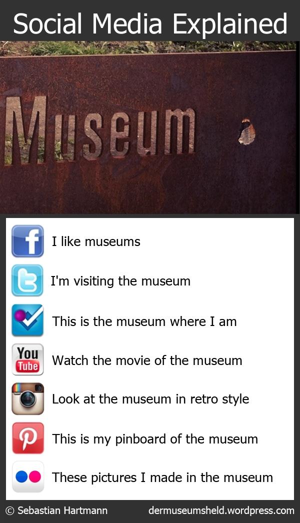 smexplainedmuseum